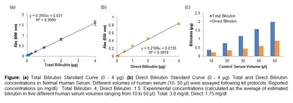 白蛋白肌酐比值(ACR)检测试剂盒.png
