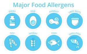 allergen-300x187.png