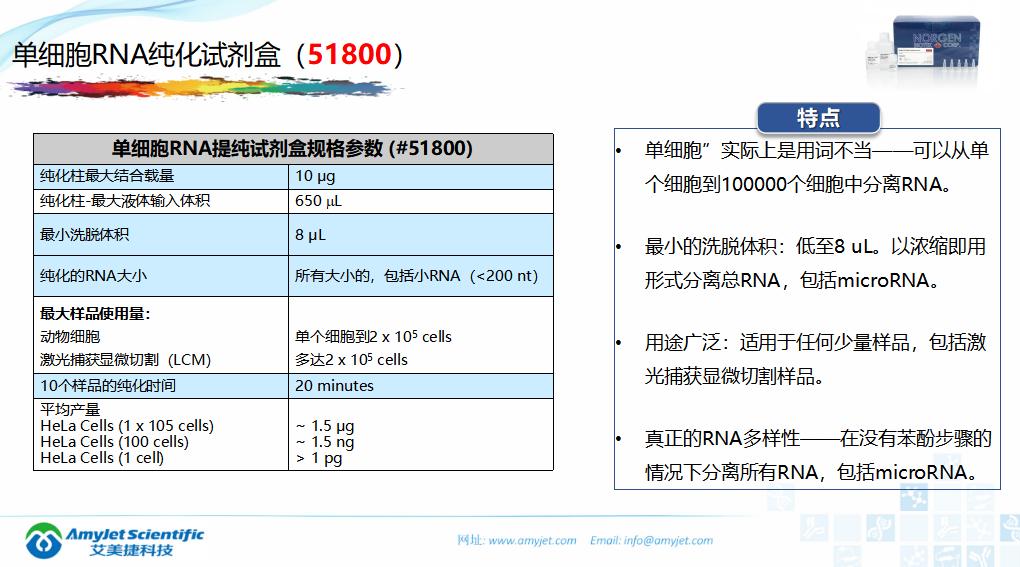 202005-核酸保存提取鉴定专家_24.png