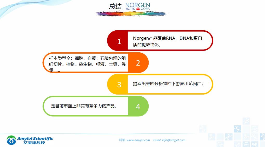 202005-核酸保存提取鉴定专家_48.png