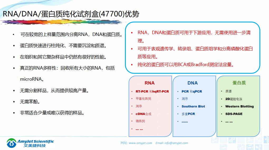 202005-核酸保存提取鉴定专家_37.png