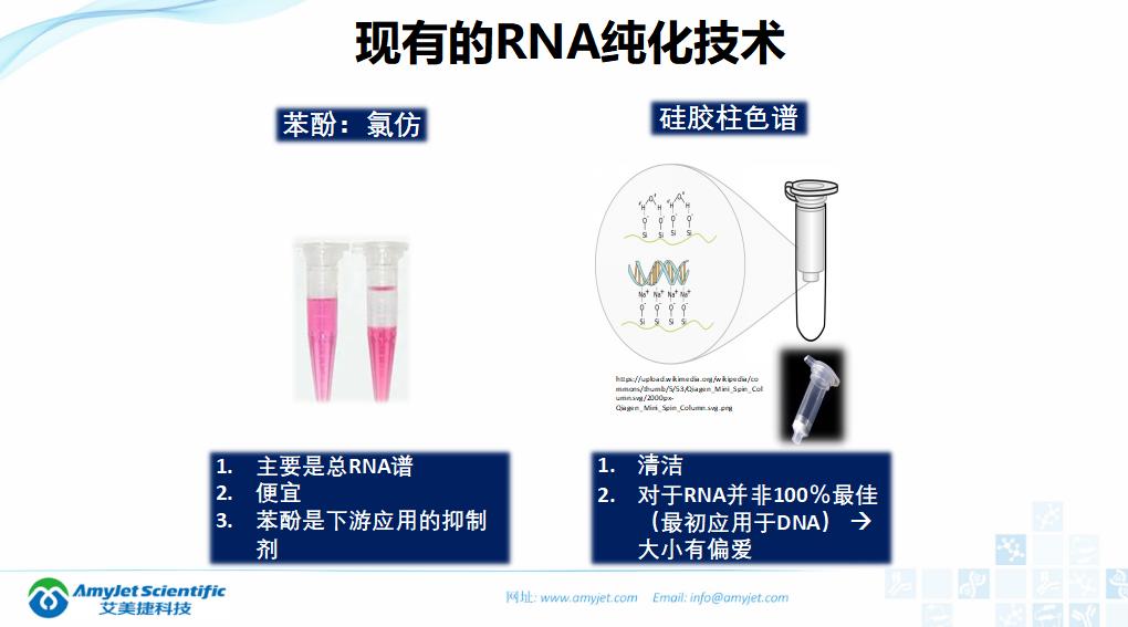 202005-核酸保存提取鉴定专家_15.png