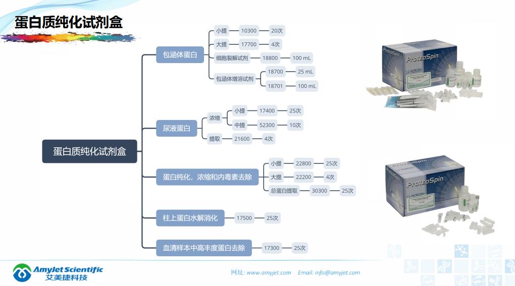 202005-核酸保存提取鉴定专家_32.png