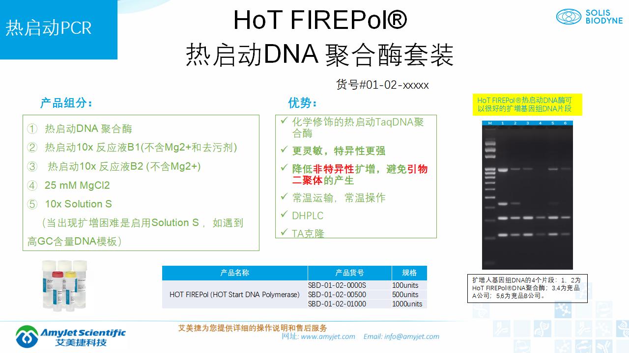 202006-PCR背景与解决方案_15.png