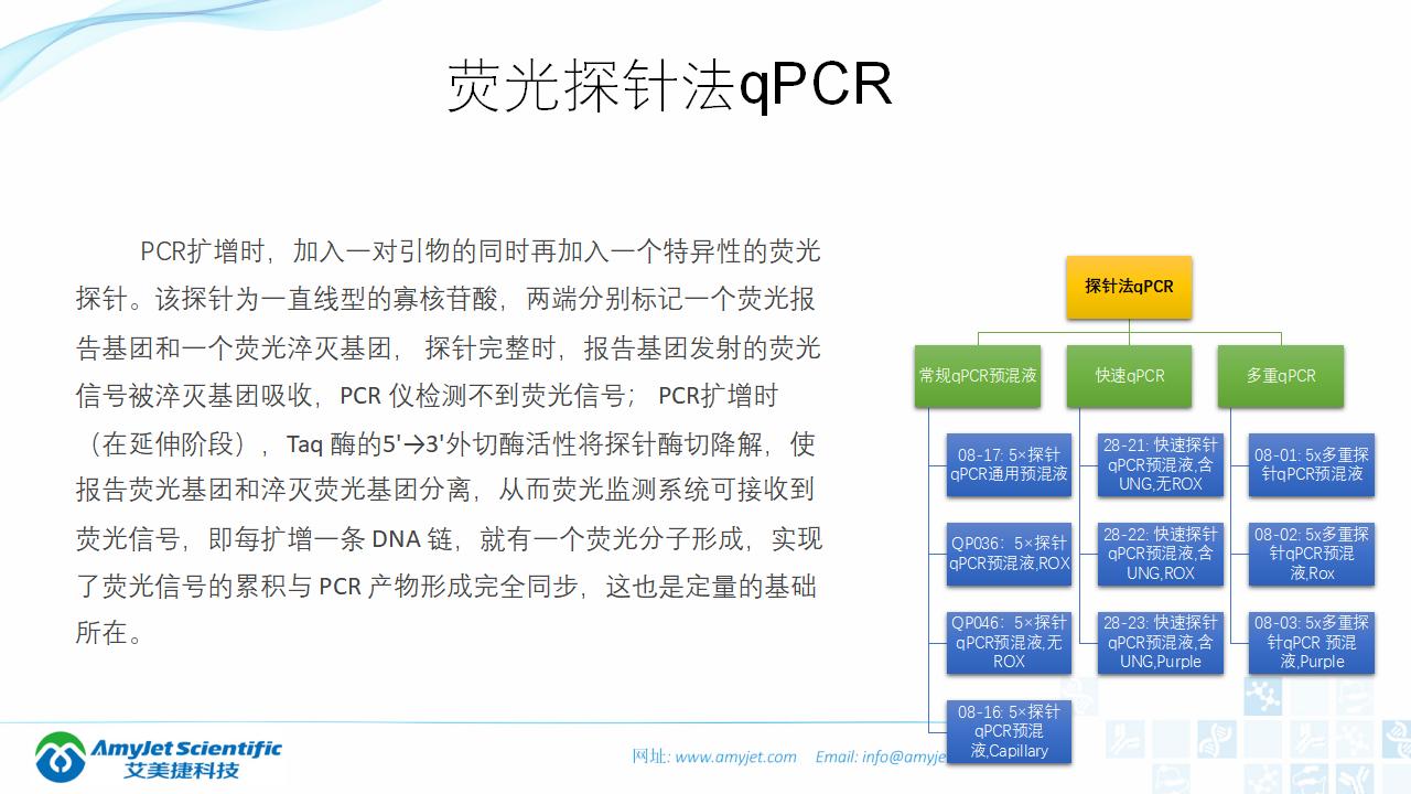 202006-PCR背景与解决方案_31.png