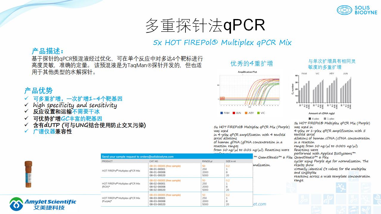202006-PCR背景与解决方案_33.png
