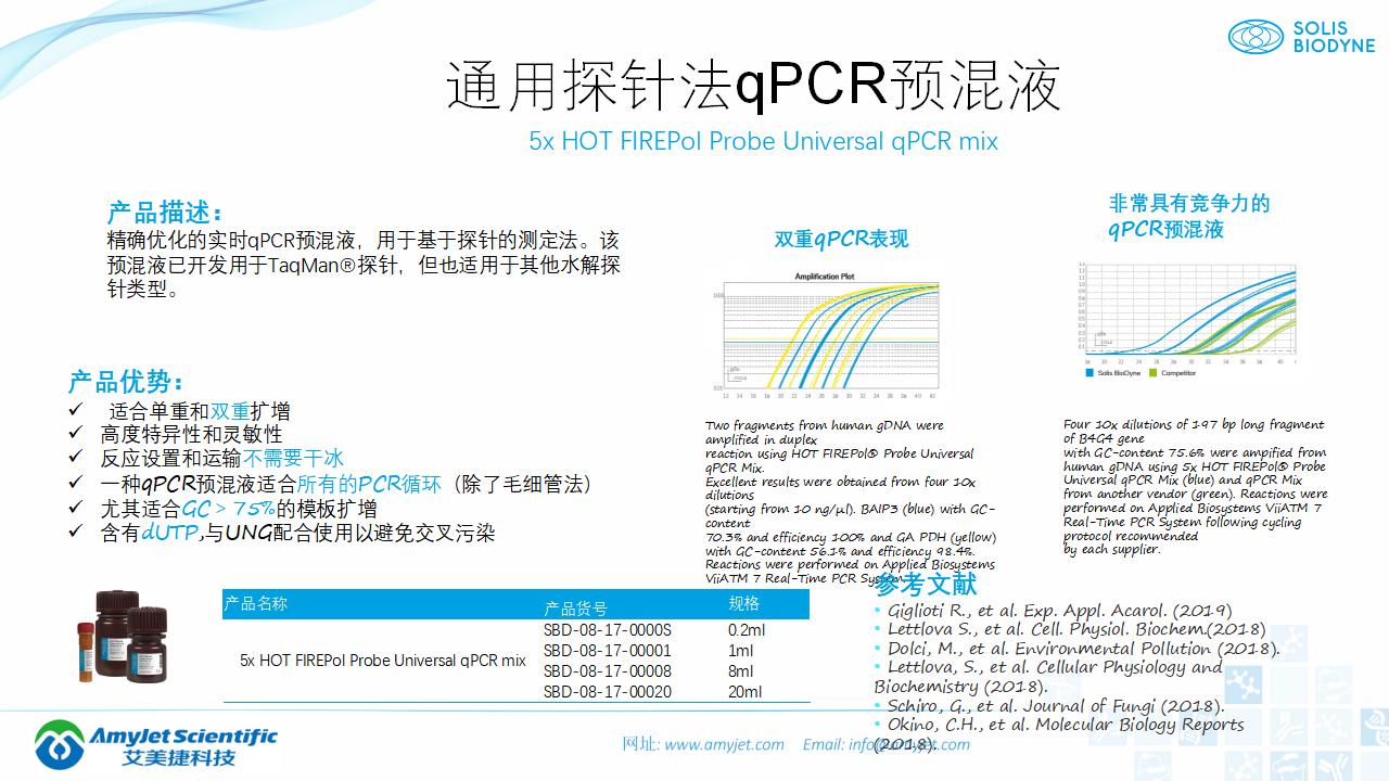 202006-PCR背景与解决方案_34.png