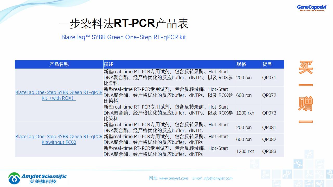 202006-PCR背景与解决方案_42.png