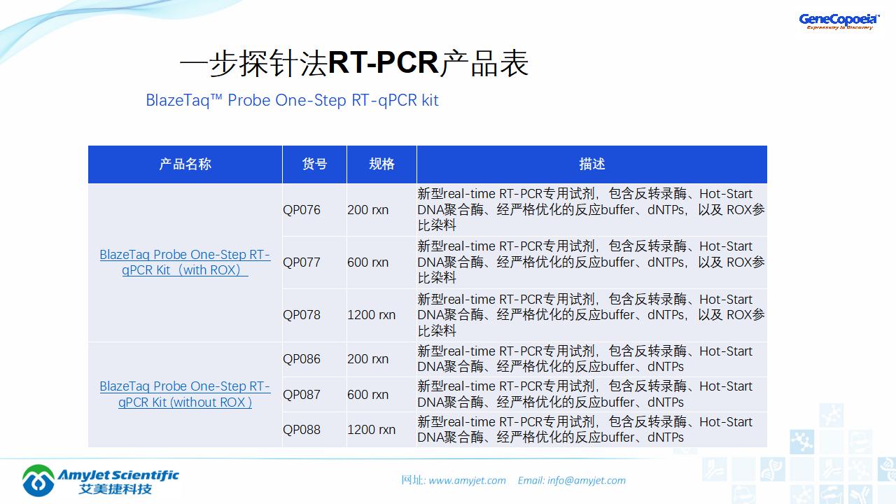 202006-PCR背景与解决方案_44.png
