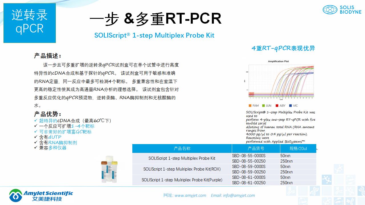 202006-PCR背景与解决方案_45.png