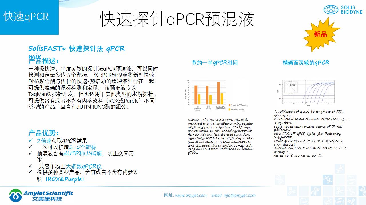 202006-PCR背景与解决方案_36.png
