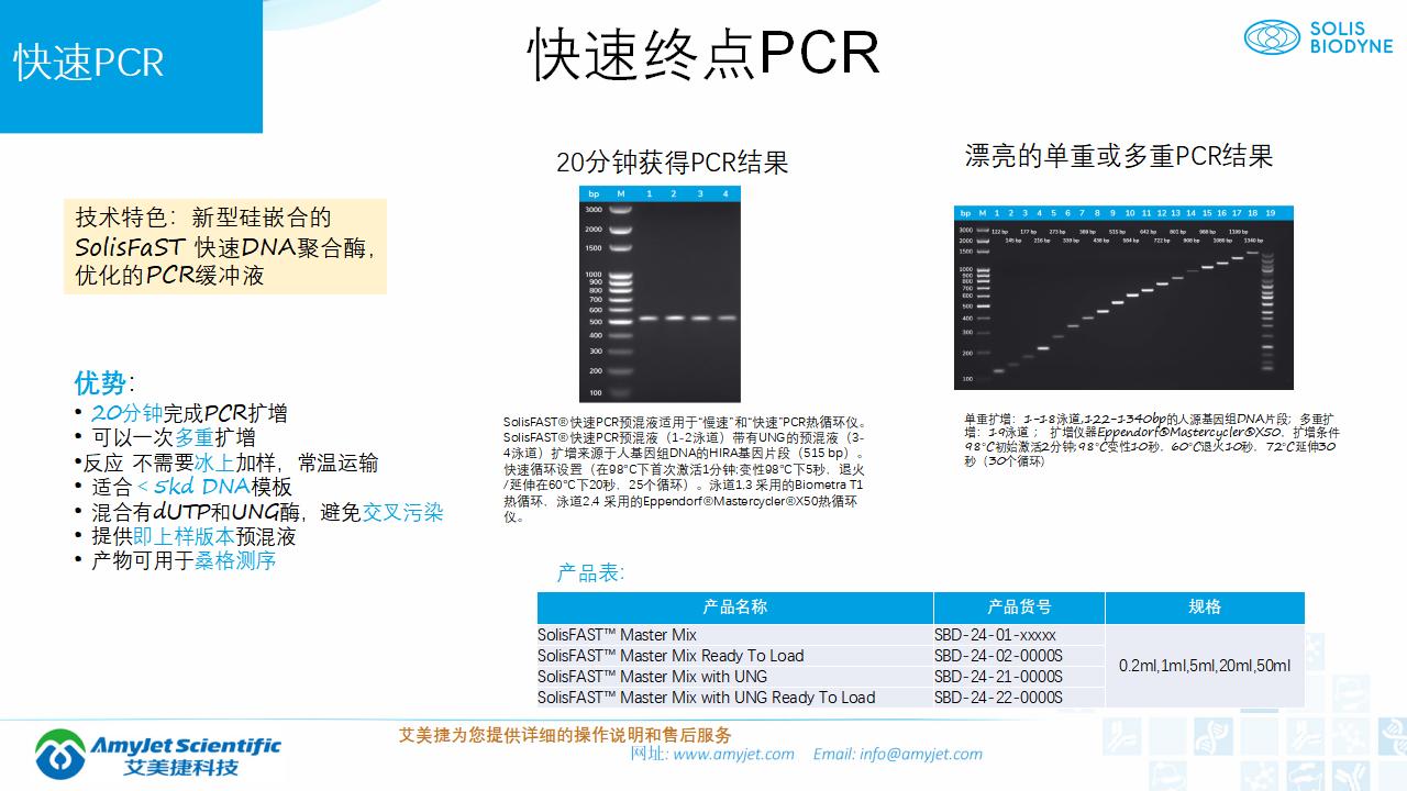 202006-PCR背景与解决方案_18.png