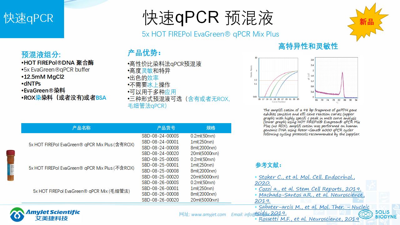202006-PCR背景与解决方案_30.png
