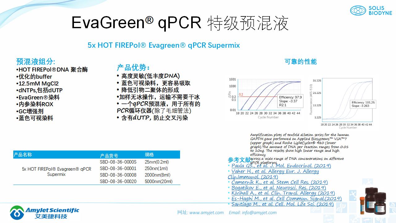 202006-PCR背景与解决方案_27.png