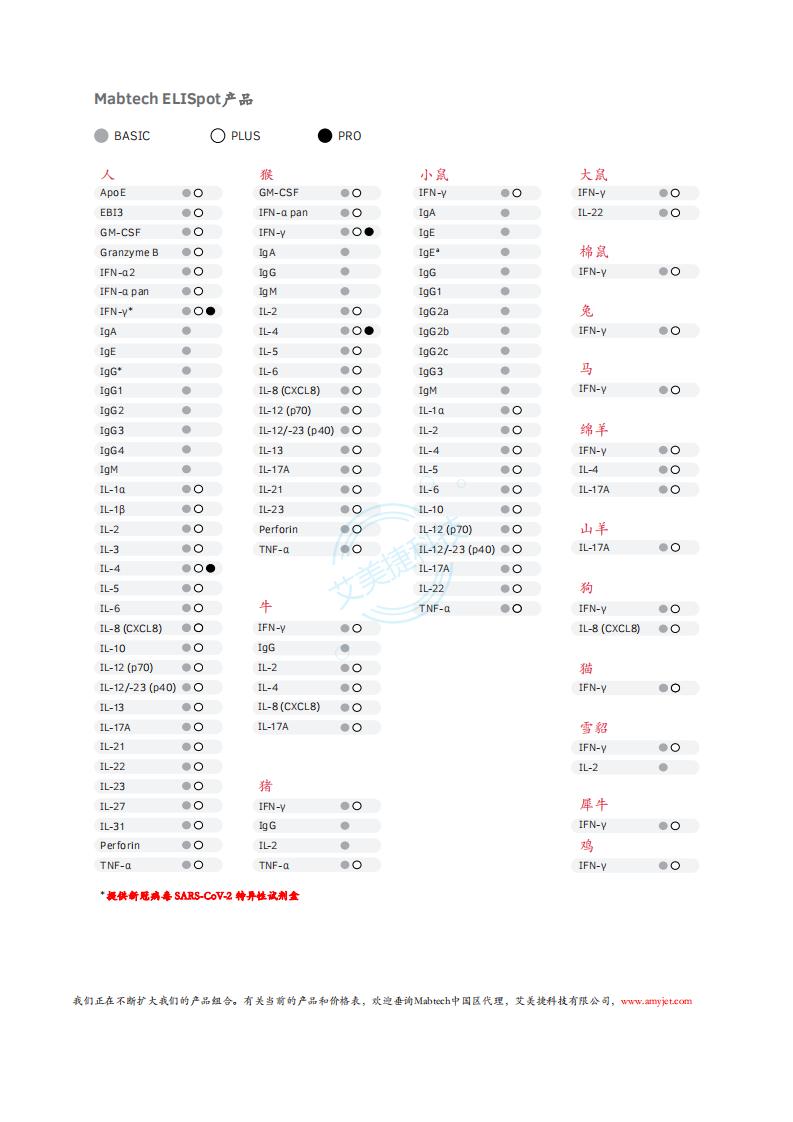 Mabtech-ELISpot-中文版折页_04.png