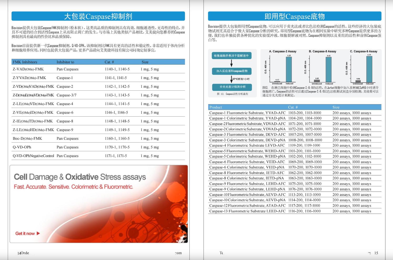 细胞凋亡&活力&氧化应激检测方案